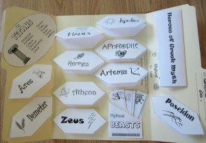 greek mythology lapbook for pagan kids and homeschooling